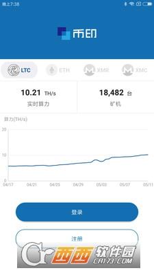币印矿池官方app